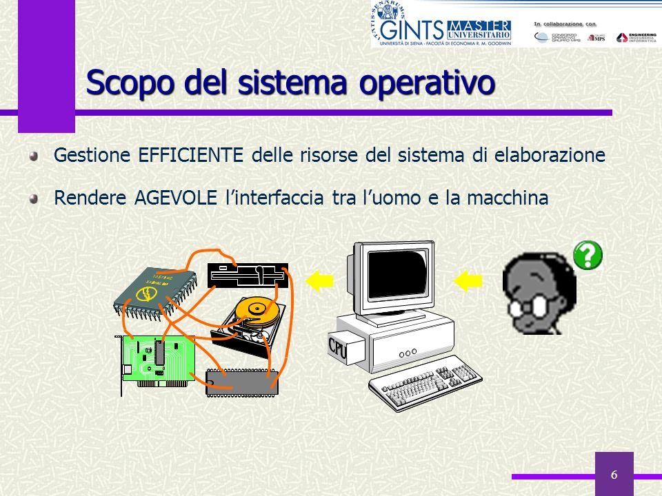 67 DOSDisk Operating System DOS: Disk Operating System CPU Intel 80x86 (16 bit) Monotask Monoutente File system gerarchico Memoria gestibile limitata (1 MB/640 KB) Nessuna protezione MS–DOS