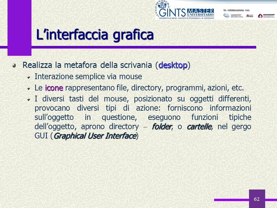 62 Linterfaccia grafica desktop Realizza la metafora della scrivania (desktop) Interazione semplice via mouse icone Le icone rappresentano file, direc