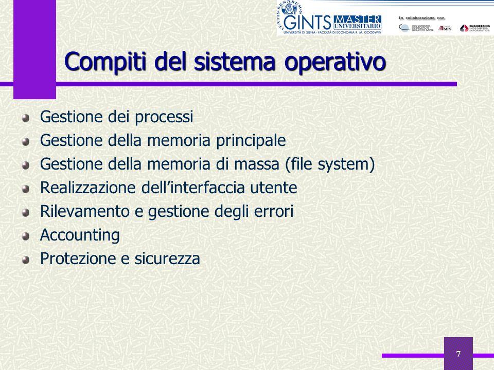 7 Gestione dei processi Gestione della memoria principale Gestione della memoria di massa (file system) Realizzazione dellinterfaccia utente Rilevamen