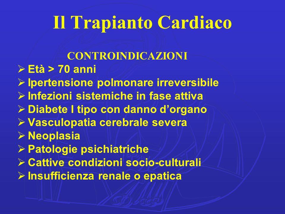 Il Trapianto Cardiaco CONTROINDICAZIONI Età > 70 anni Ipertensione polmonare irreversibile Infezioni sistemiche in fase attiva Diabete I tipo con dann