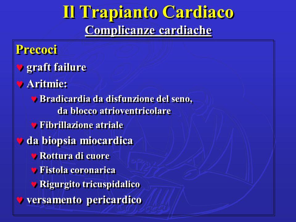 Il Trapianto Cardiaco Complicanze cardiache Precoci ©graft failure ©Aritmie: ©Bradicardia da disfunzione del seno, da blocco atrioventricolare ©Fibril