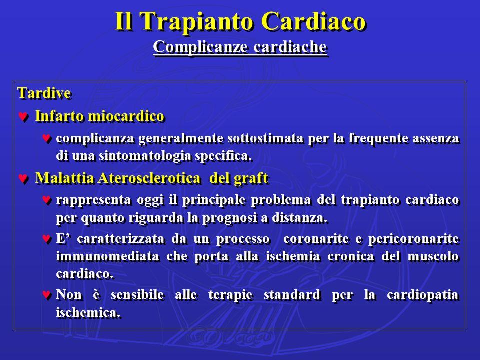 Il Trapianto Cardiaco Complicanze cardiache Tardive ©Infarto miocardico ©complicanza generalmente sottostimata per la frequente assenza di una sintoma