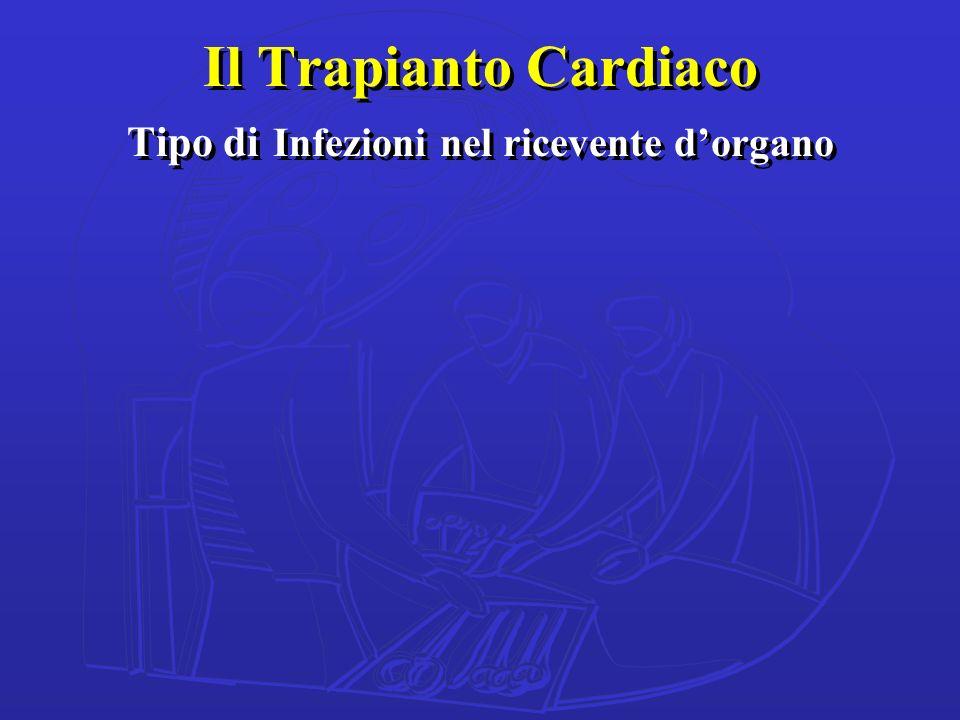 Il Trapianto Cardiaco Tipo di Infezioni nel ricevente dorgano