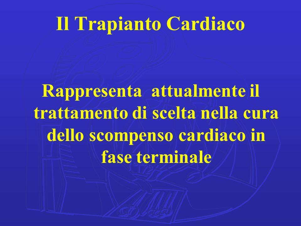 Il Trapianto Cardiaco Rappresenta attualmente il trattamento di scelta nella cura dello scompenso cardiaco in fase terminale