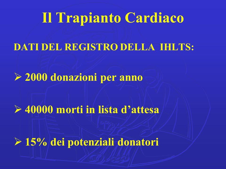 Il Trapianto Cardiaco DATI DEL REGISTRO DELLA IHLTS: 2000 donazioni per anno 40000 morti in lista dattesa 15% dei potenziali donatori