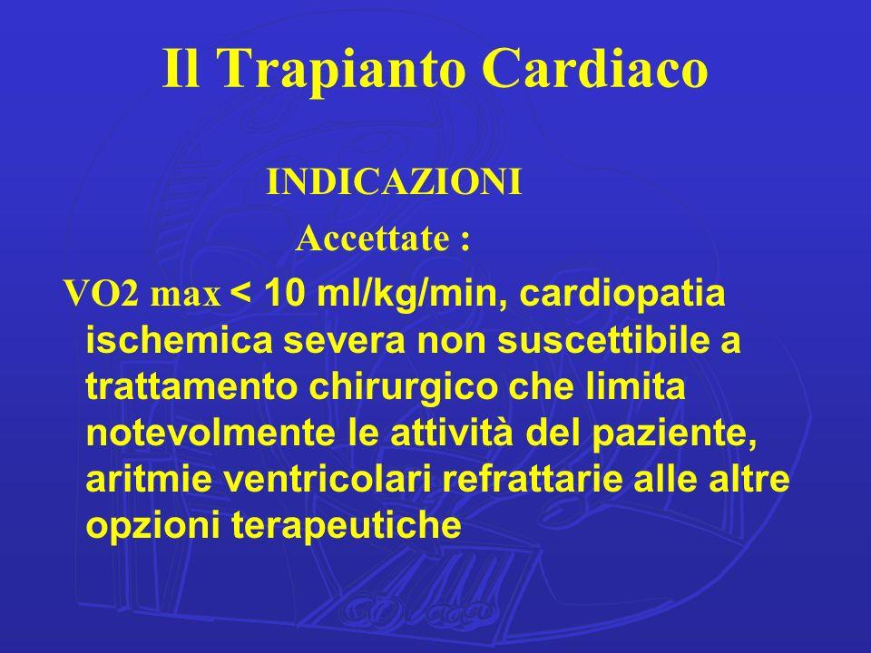 Il Trapianto Cardiaco INDICAZIONI Accettate : VO2 max < 10 ml/kg/min, cardiopatia ischemica severa non suscettibile a trattamento chirurgico che limit