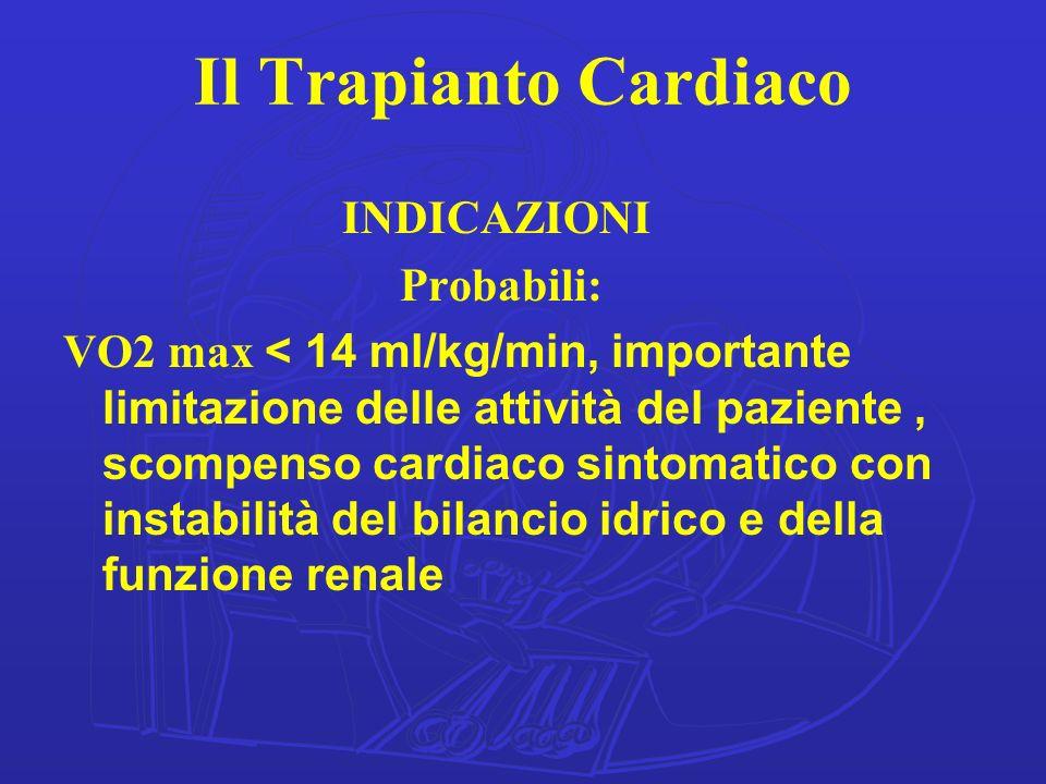 Il Trapianto Cardiaco INDICAZIONI Probabili: VO2 max < 14 ml/kg/min, importante limitazione delle attività del paziente, scompenso cardiaco sintomatic