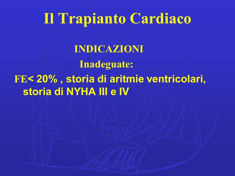 Il Trapianto Cardiaco INDICAZIONI Inadeguate: FE < 20%, storia di aritmie ventricolari, storia di NYHA III e IV