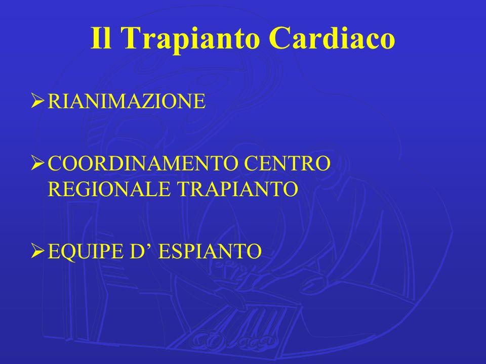 Il Trapianto Cardiaco RIANIMAZIONE COORDINAMENTO CENTRO REGIONALE TRAPIANTO EQUIPE D ESPIANTO
