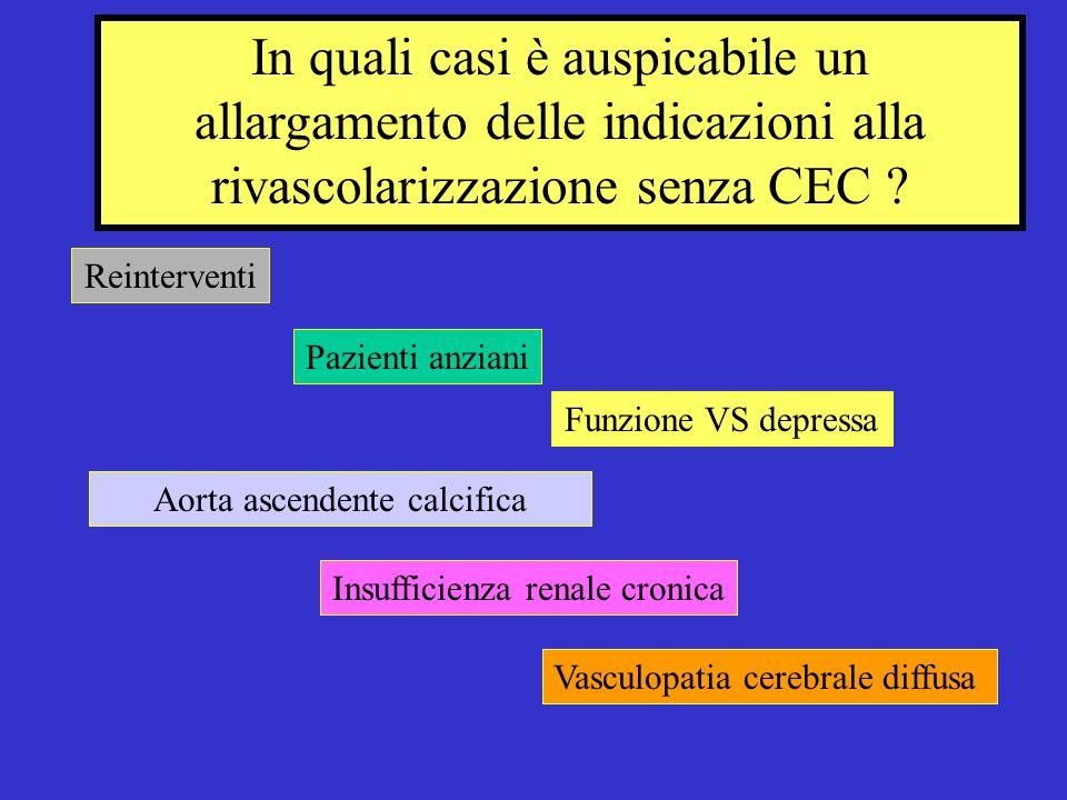 Reinterventi Pazienti anziani Funzione VS depressa Aorta ascendente calcifica Insufficienza renale cronica In quali casi è auspicabile un allargamento delle indicazioni alla rivascolarizzazione senza CEC .