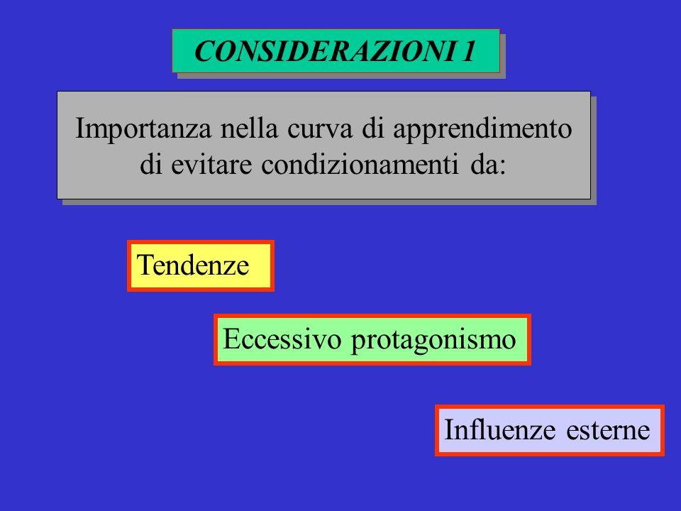 Importanza nella curva di apprendimento di evitare condizionamenti da: Influenze esterne Eccessivo protagonismo Tendenze CONSIDERAZIONI 1