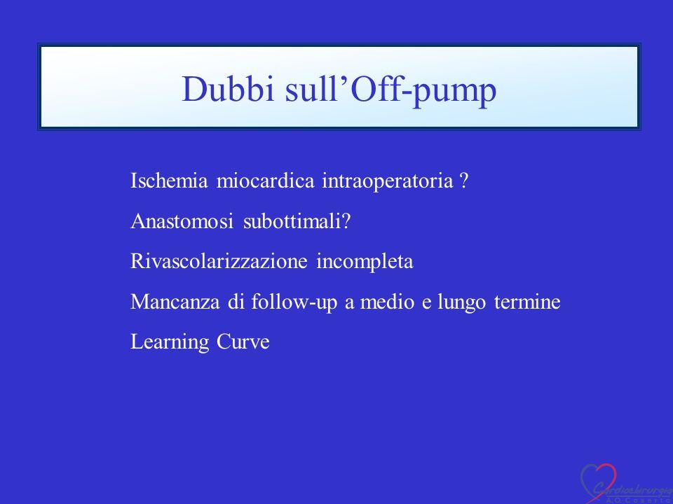 Dubbi sullOff-pump Ischemia miocardica intraoperatoria .