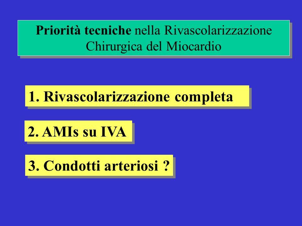1. Rivascolarizzazione completa Priorità tecniche nella Rivascolarizzazione Chirurgica del Miocardio 2. AMIs su IVA 3. Condotti arteriosi ?