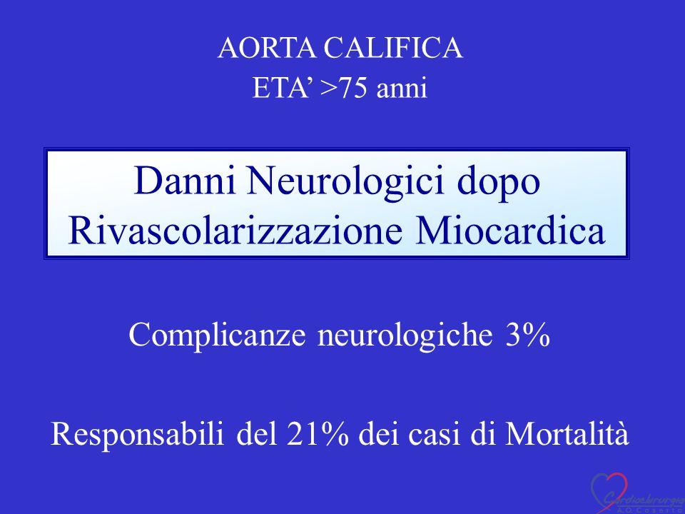 Danni Neurologici dopo Rivascolarizzazione Miocardica Complicanze neurologiche 3% Responsabili del 21% dei casi di Mortalità AORTA CALIFICA ETA >75 anni
