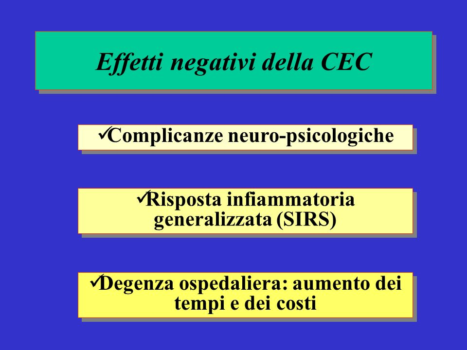 Complicanze correlate alla CEC SIRS: Systemic Inflammatory Response Syndrome PPS: Post-pump Syndrome PPS: Post-perfusion Syndrome ARDS: Adult Respiratory Distress Syndrome