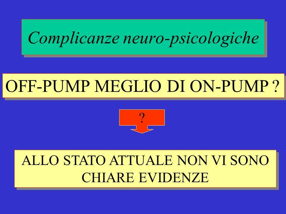 Insufficienza Renale Acuta (DIALISI) Off Pump 3/51 (5.9%) On Pump 32/202 (15.8%) P=0.06 3250 casi (253 con creat >150µmol/L) Ann Thorac Surg 2001 INSUFFICIENZA RENALE
