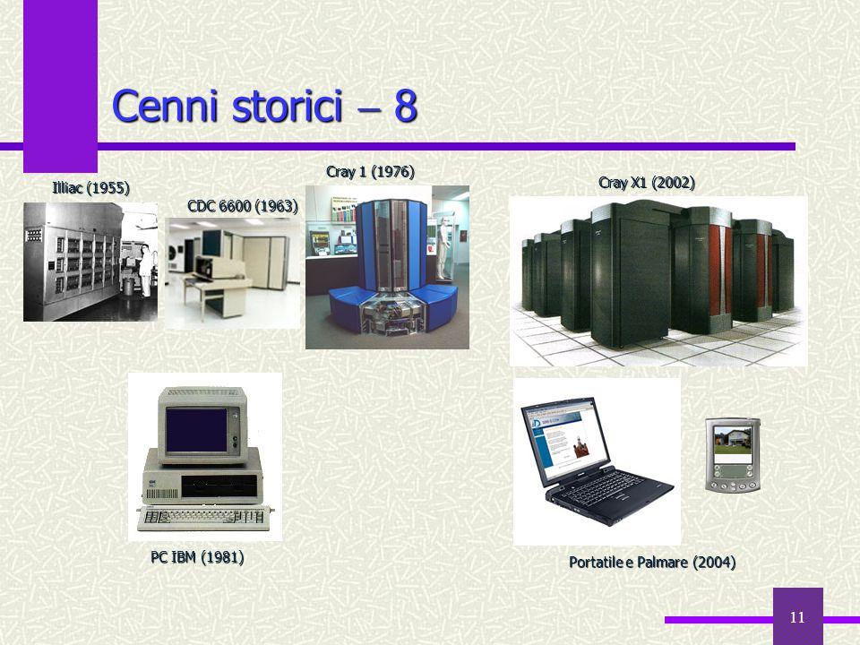 11 Cenni storici 8 CDC 6600 (1963) Illiac (1955) PC IBM (1981) Portatile e Palmare (2004) Cray 1 (1976) Cray X1 (2002)