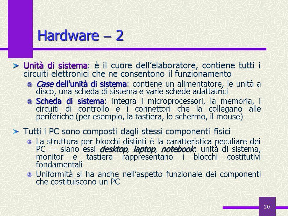 20 Hardware 2 Unità di sistema Unità di sistema: è il cuore dellelaboratore, contiene tutti i circuiti elettronici che ne consentono il funzionamento
