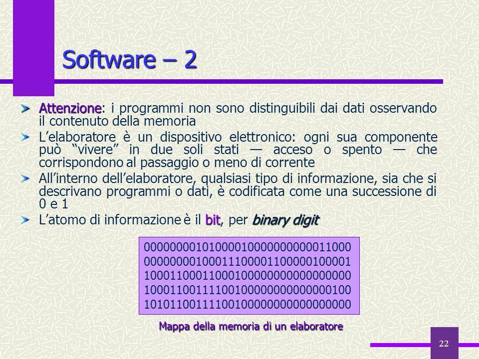 22 Software – 2 Attenzione Attenzione: i programmi non sono distinguibili dai dati osservando il contenuto della memoria Lelaboratore è un dispositivo
