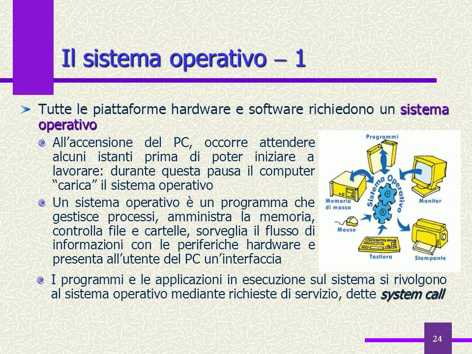 24 Il sistema operativo 1 sistema operativo Tutte le piattaforme hardware e software richiedono un sistema operativo system call I programmi e le appl