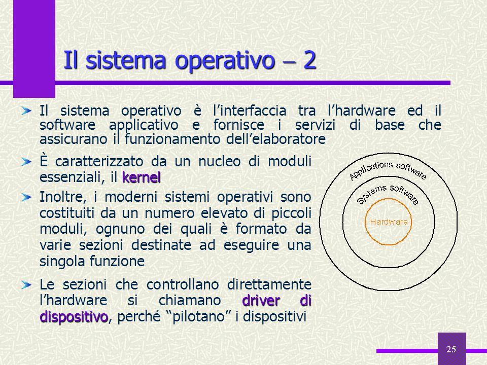 25 Il sistema operativo 2 kernel È caratterizzato da un nucleo di moduli essenziali, il kernel Inoltre, i moderni sistemi operativi sono costituiti da