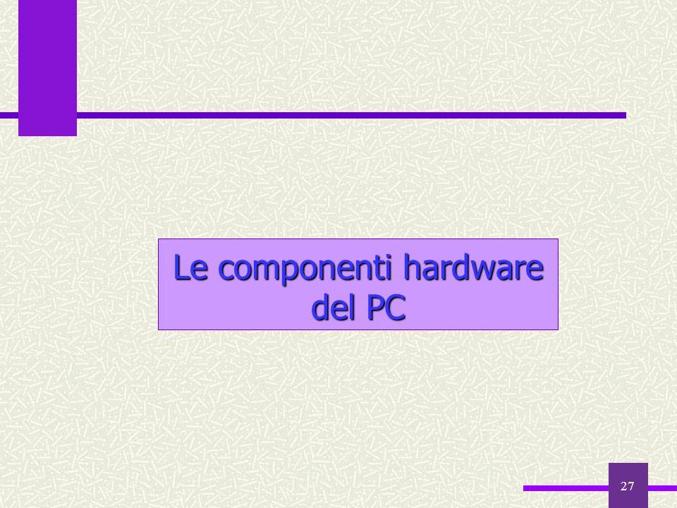 27 Le componenti hardware del PC