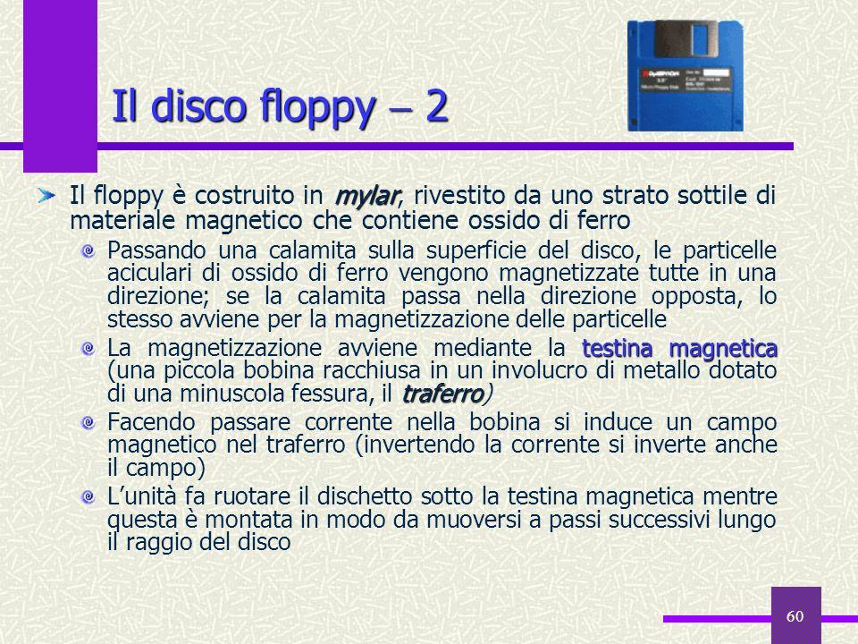 60 Il disco floppy 2 mylar Il floppy è costruito in mylar, rivestito da uno strato sottile di materiale magnetico che contiene ossido di ferro Passand