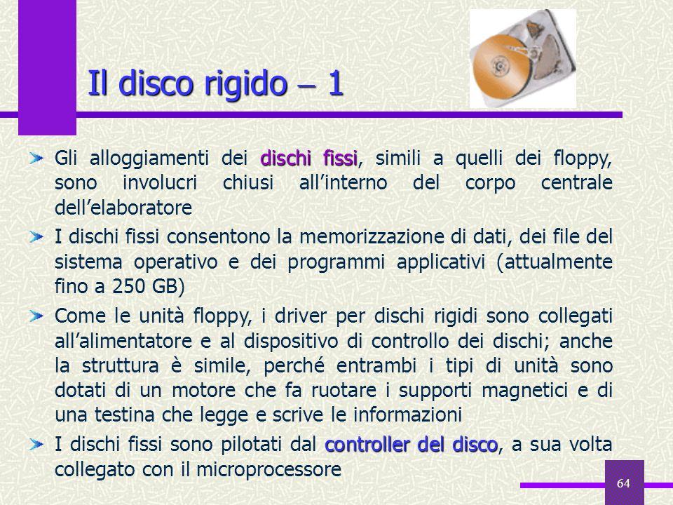 64 Il disco rigido 1 dischi fissi Gli alloggiamenti dei dischi fissi, simili a quelli dei floppy, sono involucri chiusi allinterno del corpo centrale