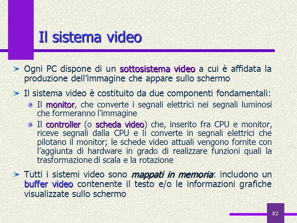 82 Il sistema video sottosistema video Ogni PC dispone di un sottosistema video a cui è affidata la produzione dellimmagine che appare sullo schermo I