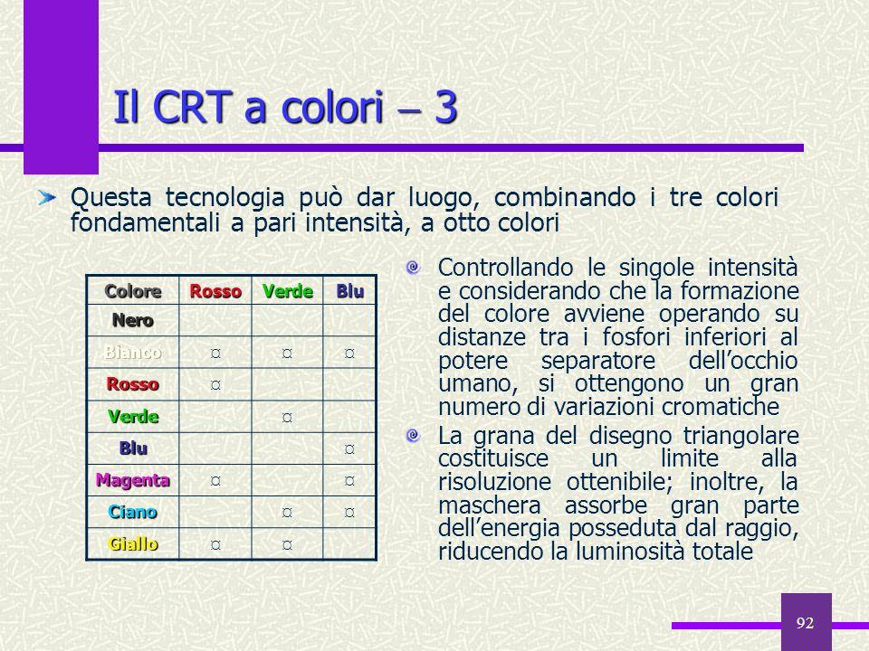 92 Il CRT a colori 3 Controllando le singole intensità e considerando che la formazione del colore avviene operando su distanze tra i fosfori inferior