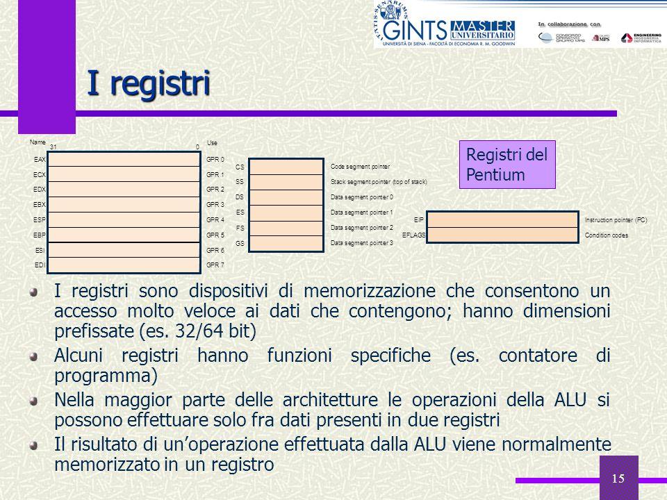 15 I registri I registri sono dispositivi di memorizzazione che consentono un accesso molto veloce ai dati che contengono; hanno dimensioni prefissate