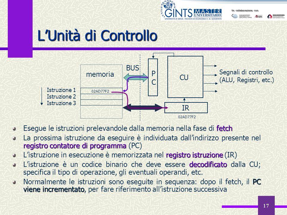 17 LUnità di Controllo fetch Esegue le istruzioni prelevandole dalla memoria nella fase di fetch registro contatore di programma La prossima istruzion