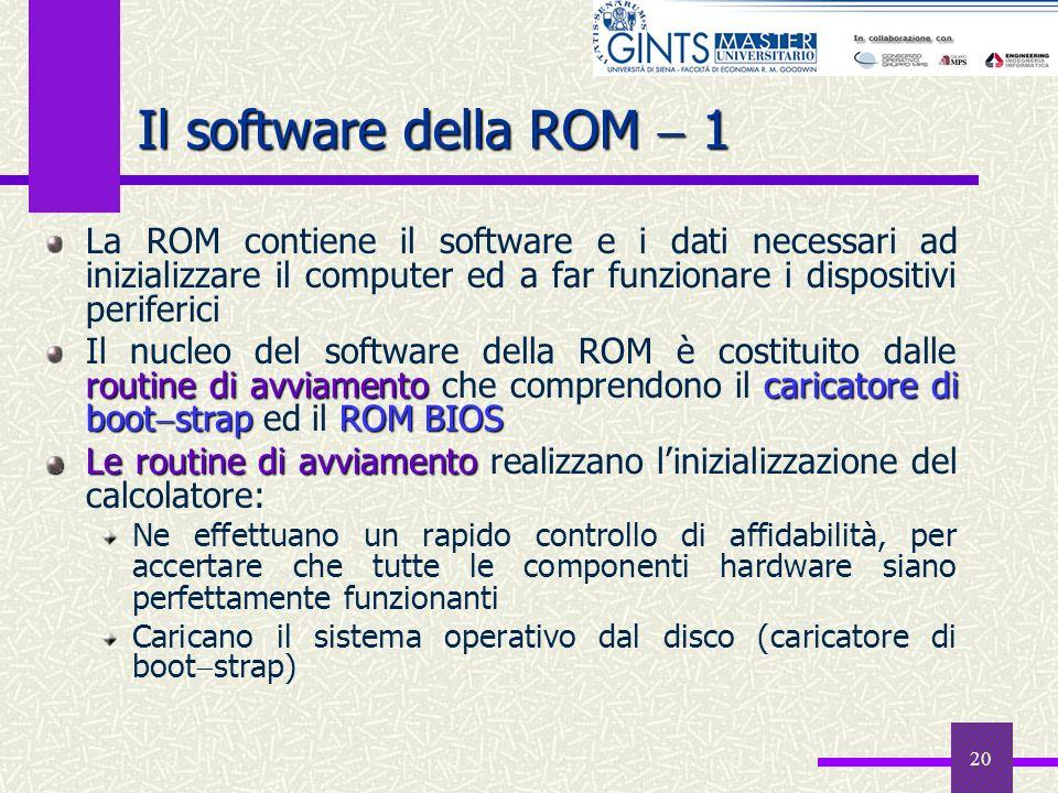 20 Il software della ROM 1 La ROM contiene il software e i dati necessari ad inizializzare il computer ed a far funzionare i dispositivi periferici ro