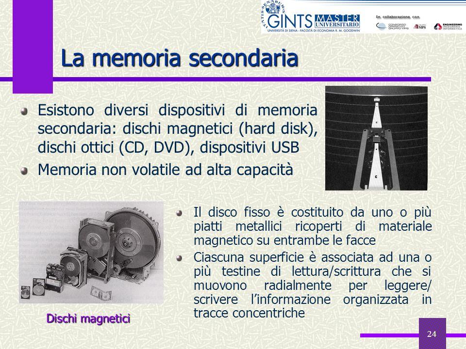 24 La memoria secondaria Il disco fisso è costituito da uno o più piatti metallici ricoperti di materiale magnetico su entrambe le facce Ciascuna supe