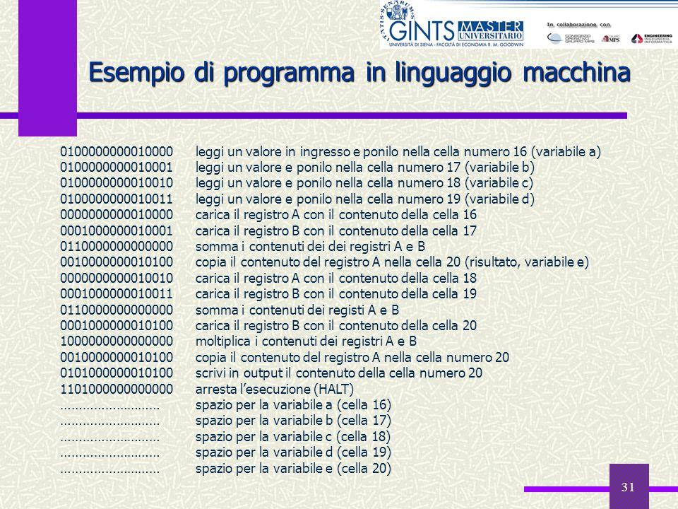 31 Esempio di programma in linguaggio macchina 0100000000010000leggi un valore in ingresso e ponilo nella cella numero 16 (variabile a) 01000000000100