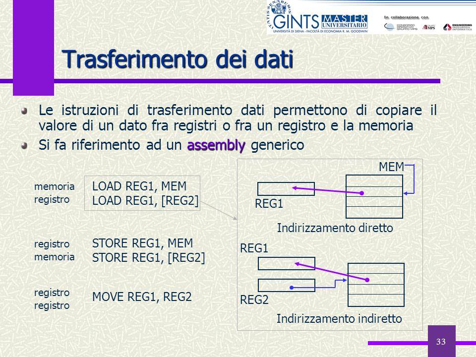 33 Trasferimento dei dati Le istruzioni di trasferimento dati permettono di copiare il valore di un dato fra registri o fra un registro e la memoria a