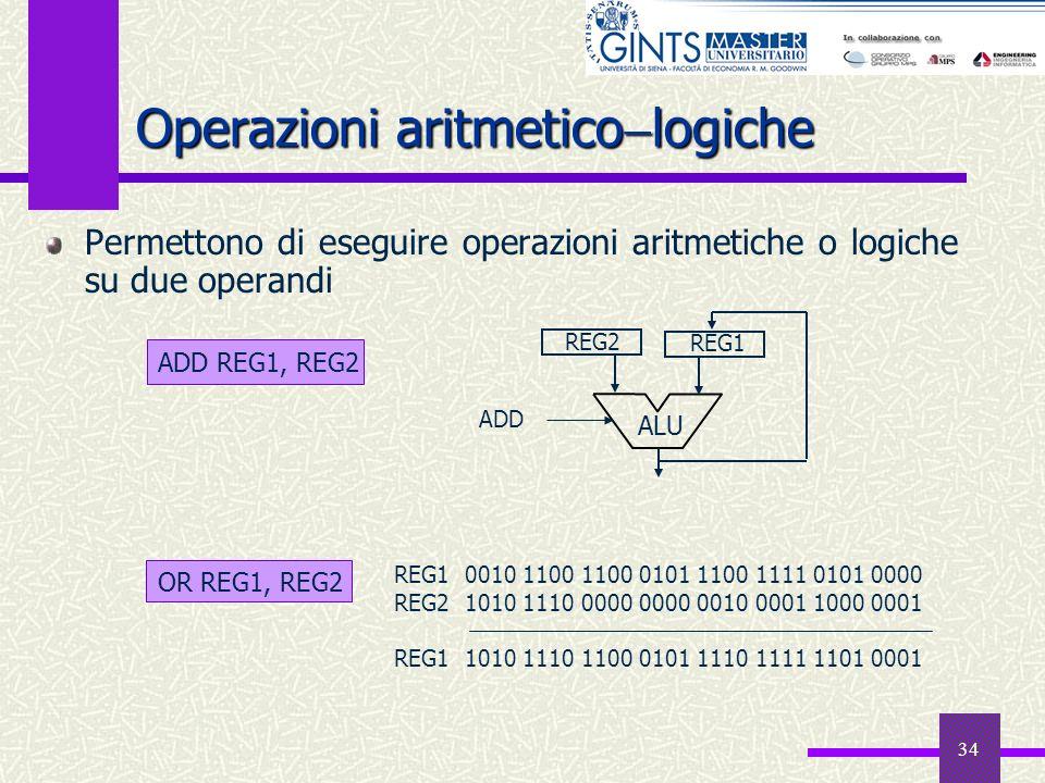 34 Operazioni aritmetico logiche Permettono di eseguire operazioni aritmetiche o logiche su due operandi ADD REG1, REG2 ALU ADD REG1 REG2 OR REG1, REG