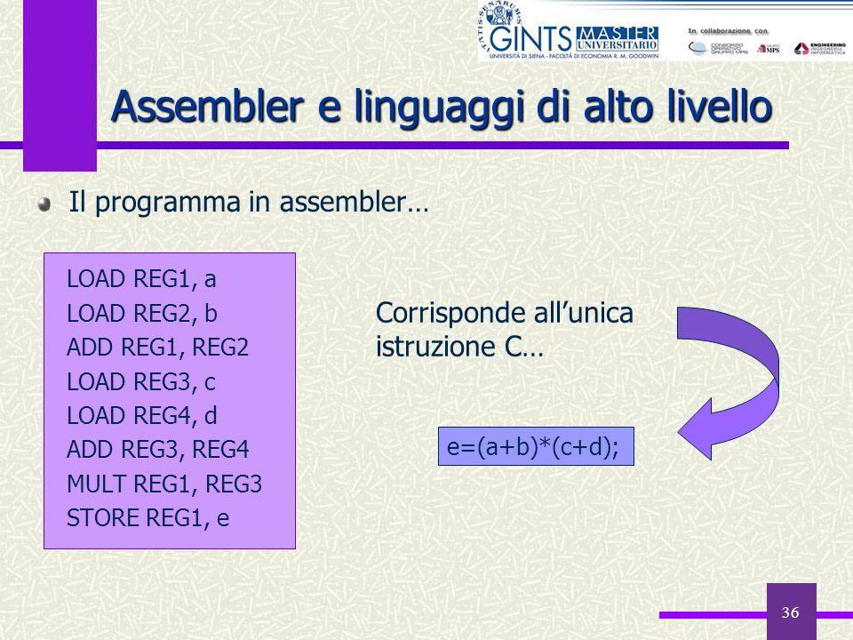 36 Il programma in assembler… LOAD REG1, a LOAD REG2, b ADD REG1, REG2 LOAD REG3, c LOAD REG4, d ADD REG3, REG4 MULT REG1, REG3 STORE REG1, e Assemble