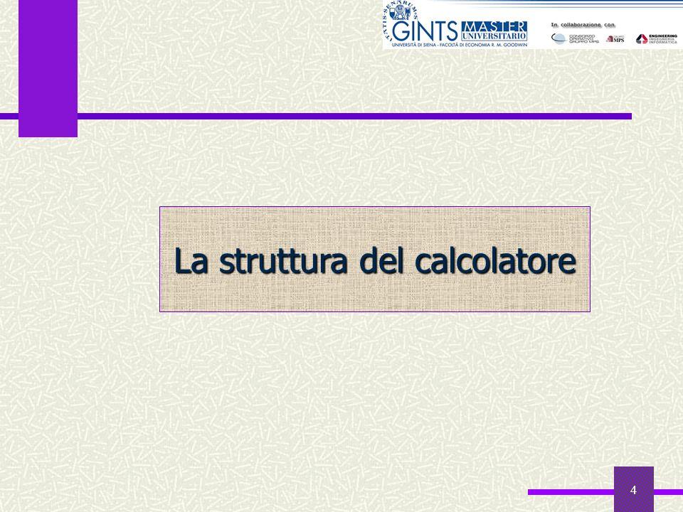 4 La struttura del calcolatore