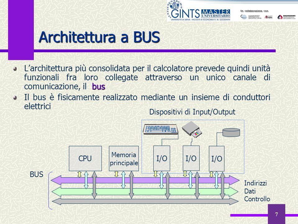 7 Architettura a BUS bus Larchitettura più consolidata per il calcolatore prevede quindi unità funzionali fra loro collegate attraverso un unico canal