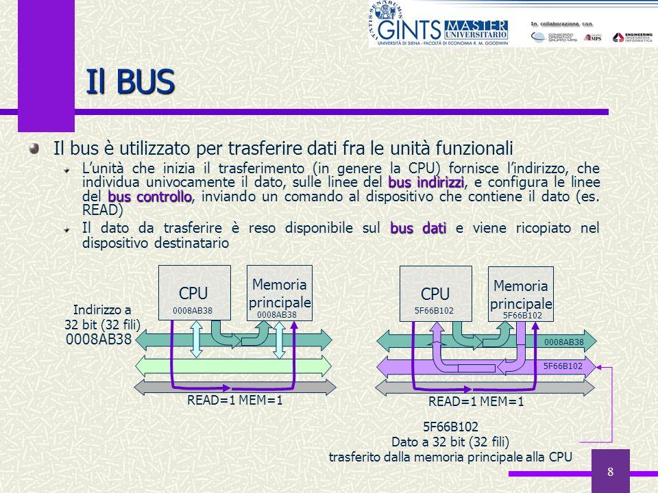 8 Il BUS Memoria principale CPU Il bus è utilizzato per trasferire dati fra le unità funzionali bus indirizzi bus controllo Lunità che inizia il trasf