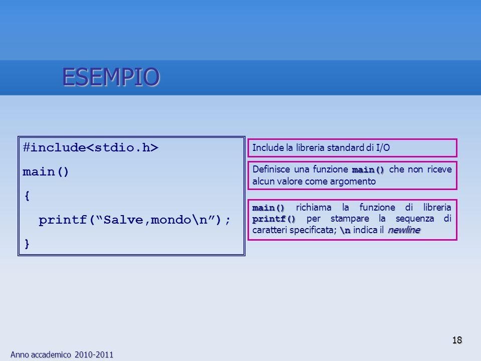 Anno accademico 2010-2011 include main() { printf(Salve,mondo\n); } main() printf() \n newline main() richiama la funzione di libreria printf() per stampare la sequenza di caratteri specificata; \n indica il newline Include la libreria standard di I/O main() Definisce una funzione main() che non riceve alcun valore come argomento 18 ESEMPIO