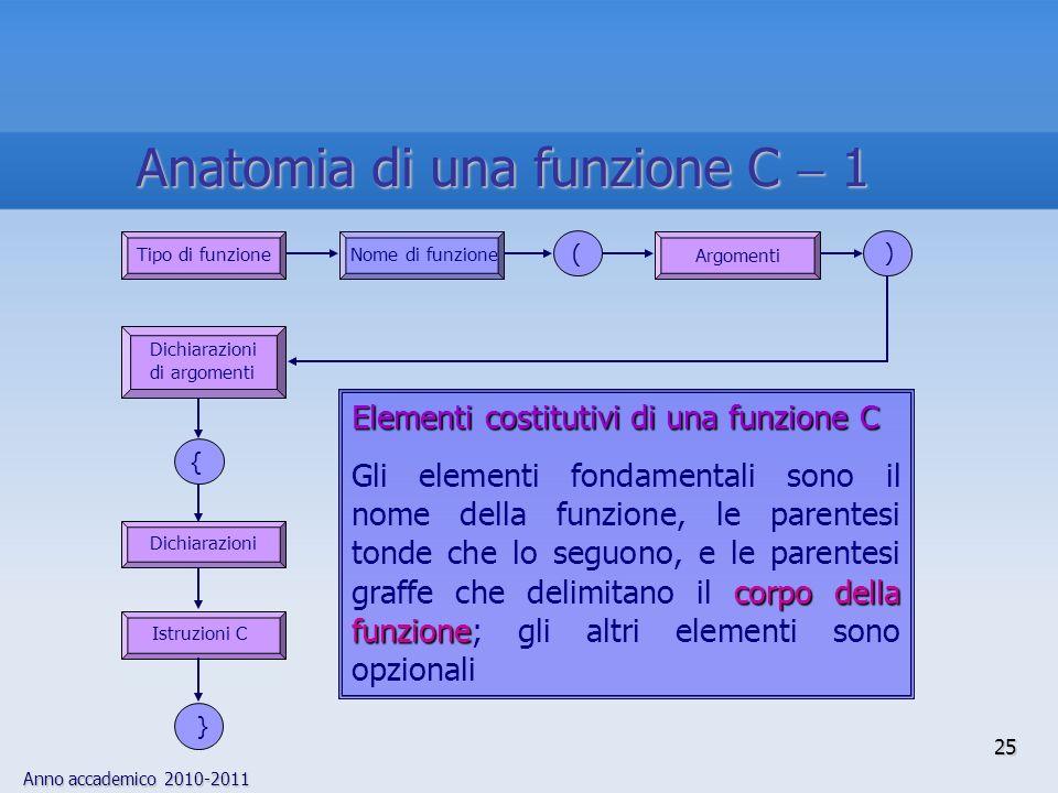 Anno accademico 2010-2011 Nome di funzione Argomenti } Dichiarazioni di argomenti { Istruzioni C ( ) Tipo di funzione Dichiarazioni Elementi costitutivi di una funzione C corpo della funzione Gli elementi fondamentali sono il nome della funzione, le parentesi tonde che lo seguono, e le parentesi graffe che delimitano il corpo della funzione; gli altri elementi sono opzionali 25 Anatomia di una funzione C 1