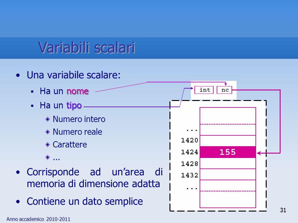 Anno accademico 2010-2011 Una variabile scalare: nome Ha un nome tipo Ha un tipo Numero intero Numero reale Carattere... Corrisponde ad unarea di memo