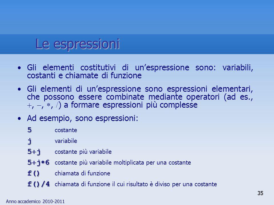 Anno accademico 2010-2011 Gli elementi costitutivi di unespressione sono: variabili, costanti e chiamate di funzione Gli elementi di unespressione sono espressioni elementari, che possono essere combinate mediante operatori (ad es.,,,, ) a formare espressioni più complesse Ad esempio, sono espressioni: 5 5 costante j j variabile 5 j 5 j costante più variabile 5 j 6 5 j 6 costante più variabile moltiplicata per una costante f() f() chiamata di funzione f()/4 f()/4 chiamata di funzione il cui risultato è diviso per una costante 35 Le espressioni