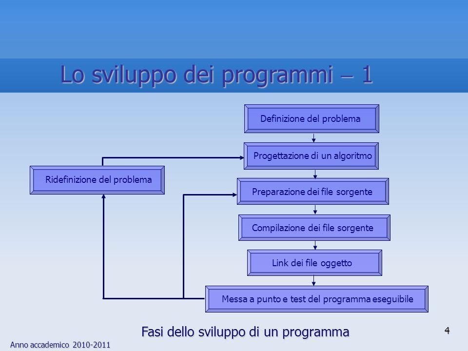 Anno accademico 2010-2011 Ridefinizione del problema Link dei file oggetto Preparazione dei file sorgente Compilazione dei file sorgente Messa a punto e test del programma eseguibile Definizione del problema Progettazione di un algoritmo Fasi dello sviluppo di un programma 4 Lo sviluppo dei programmi 1