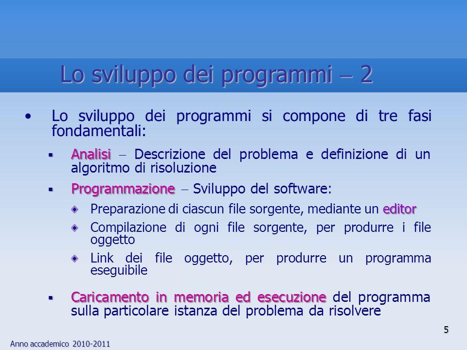 Anno accademico 2010-2011 Lo sviluppo dei programmi si compone di tre fasi fondamentali: Analisi Analisi Descrizione del problema e definizione di un