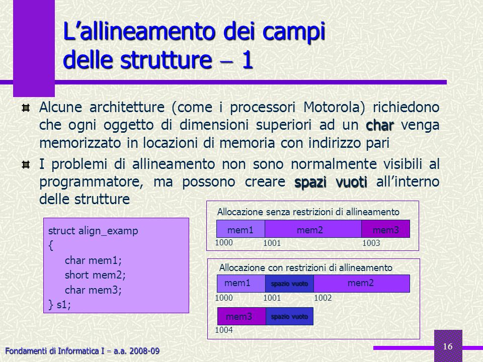 Fondamenti di Informatica I a.a. 2008-09 16 Lallineamento dei campi delle strutture 1 char Alcune architetture (come i processori Motorola) richiedono