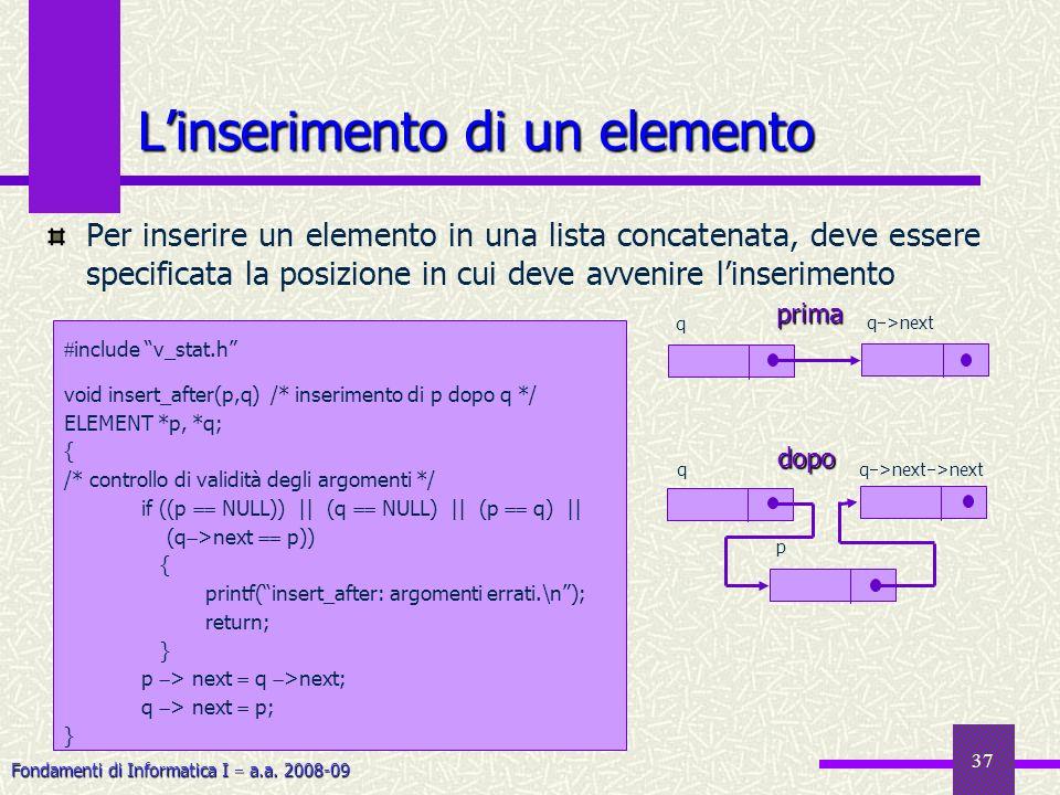Fondamenti di Informatica I a.a. 2008-09 37 Linserimento di un elemento Per inserire un elemento in una lista concatenata, deve essere specificata la