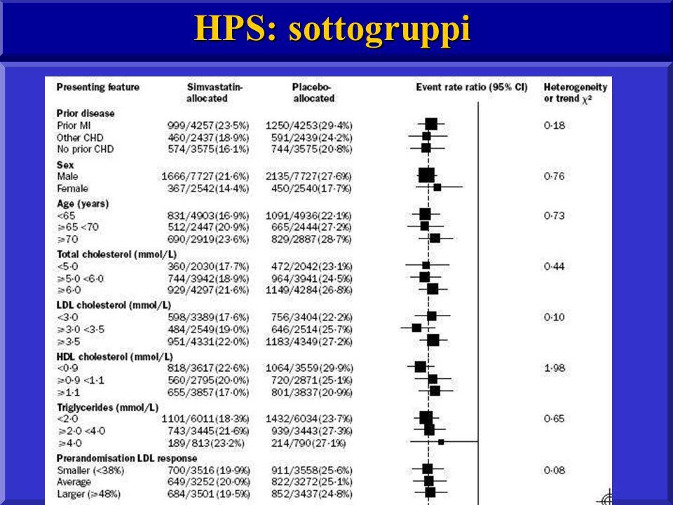 HPS: sottogruppi